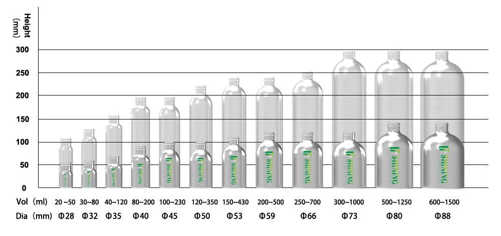 aluminum-cosmetic-bottle size chart