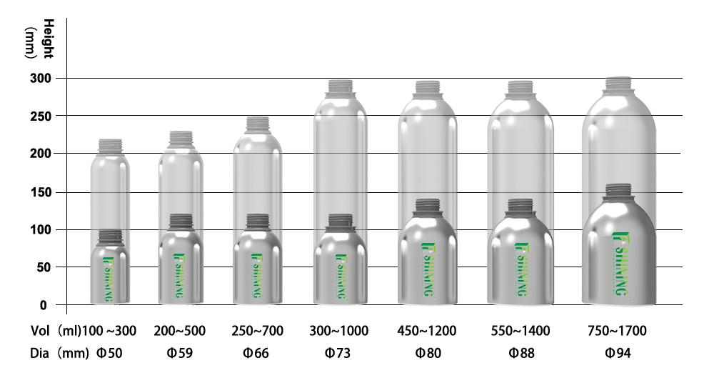 aluminum-vodka-bottle size chart